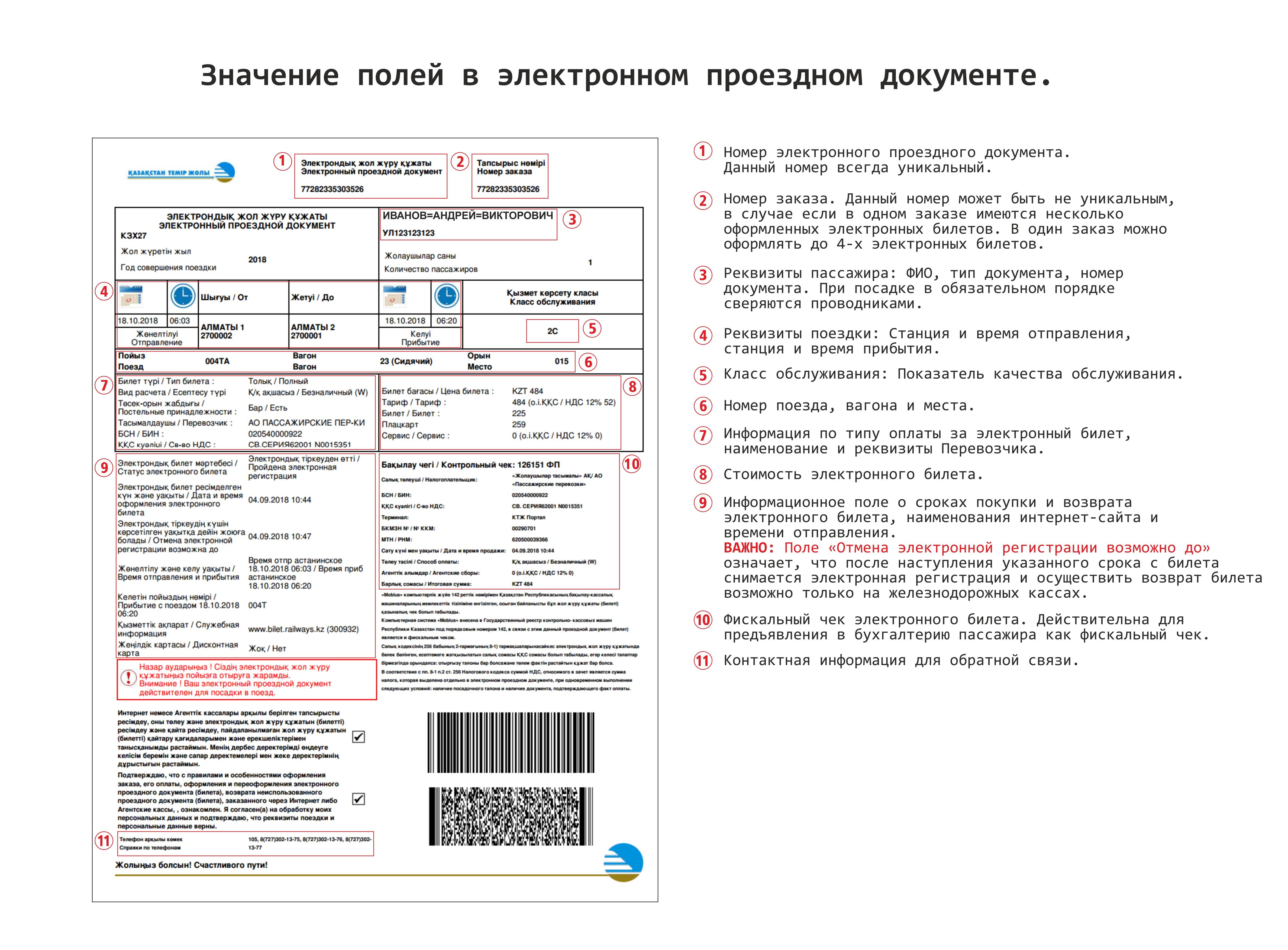 Как купить электронный билет на поезд без комиссии аренда автомобиля с экипажем и без экипажа отличия для бухгалтера